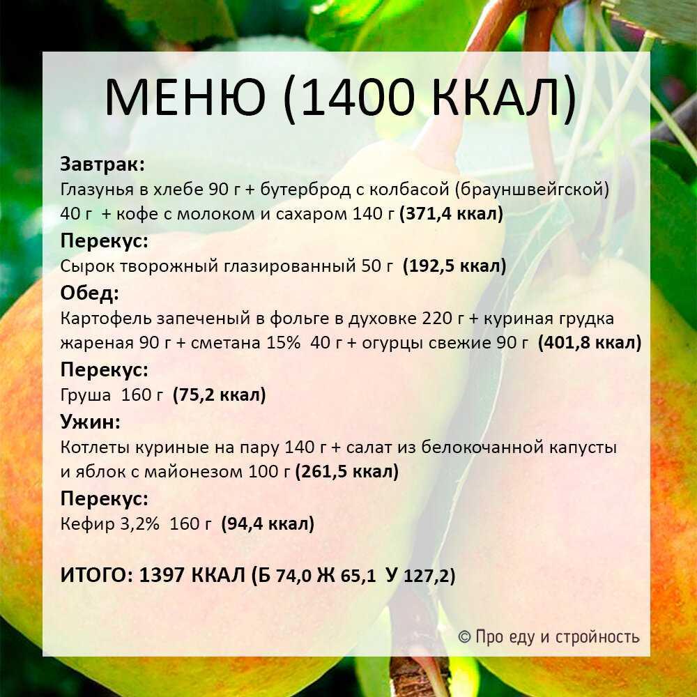 Салаты из нута, 35 рецептов, фото-рецепты / готовим.ру