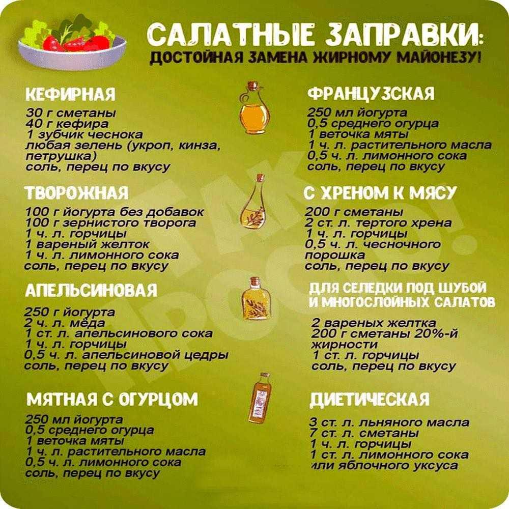 Заправка для салата с рукколой проверенные вкусные рецепты с фото
