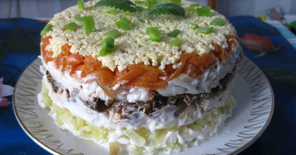 Простые и вкусные салаты из шампиньонов – рецепты с фото
