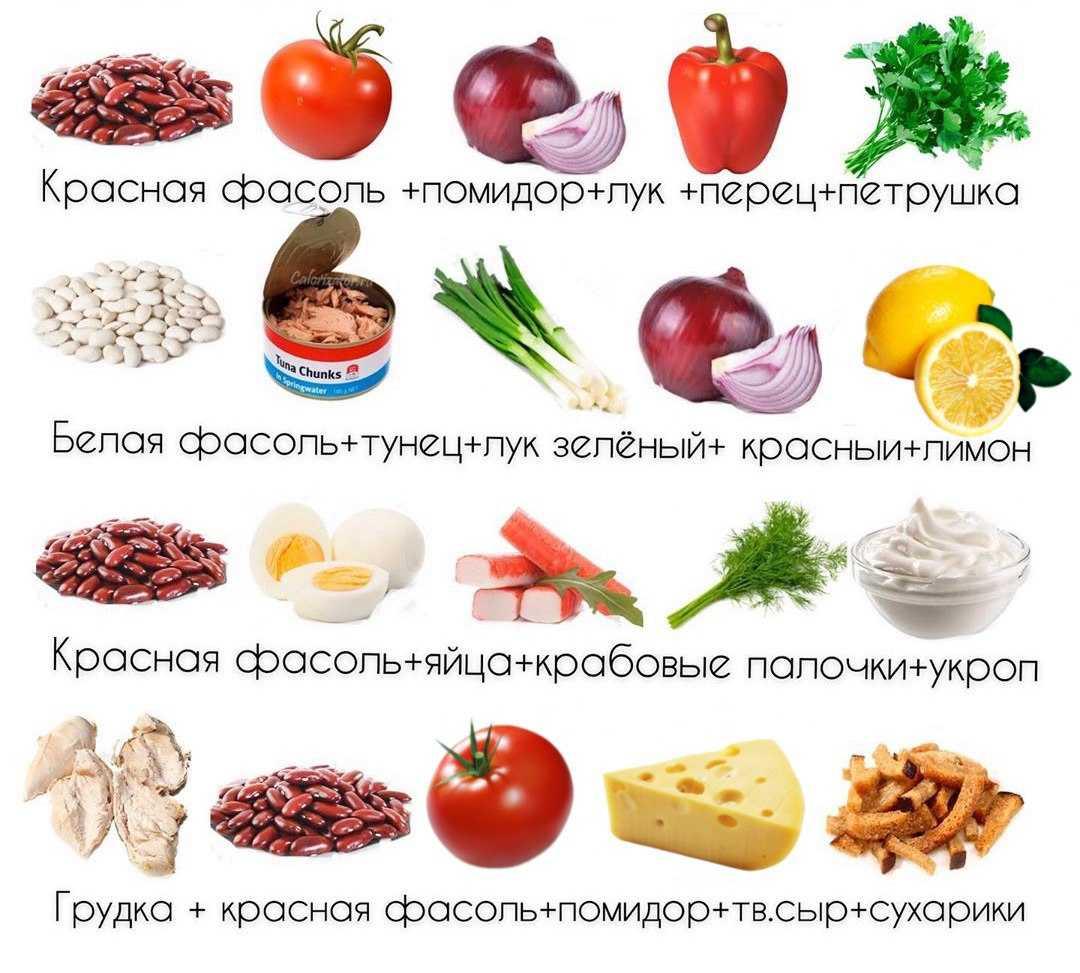Салат с фасолью на зиму - 5 очень вкусных рецептов с фото пошагово