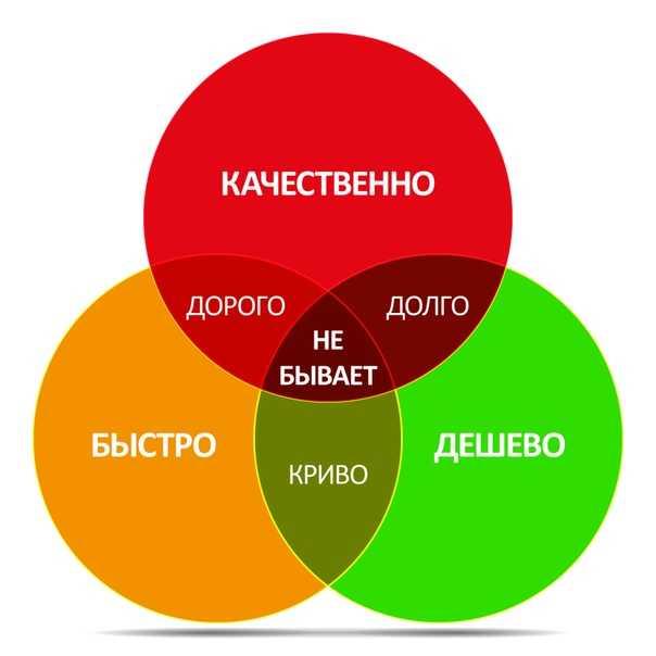 Салат белковый энергия рецепт с фото пошагово - 1000.menu