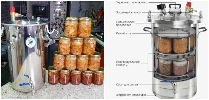 Чатни из смородины: подготовка ингредиентов и основные правила приготовления. Особенности консервации, рецепты со свеклой.