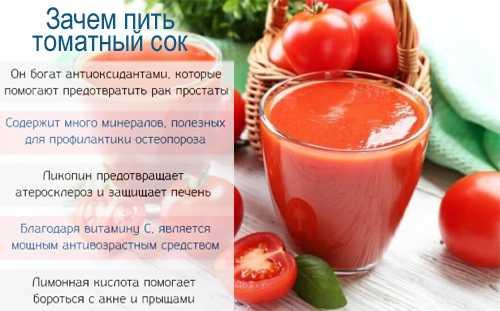 Лучшие рецепты приготовления соуса чатни из помидоров