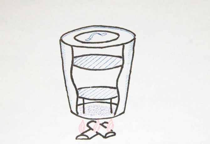 Как сделать коптильню из ведра своими руками? как сделать коптильню из ведра своими руками?