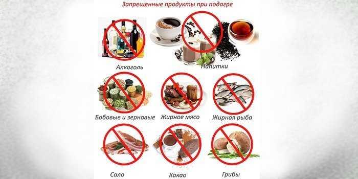 Лечение подагры на ногах медом с солью и яблочным уксусом