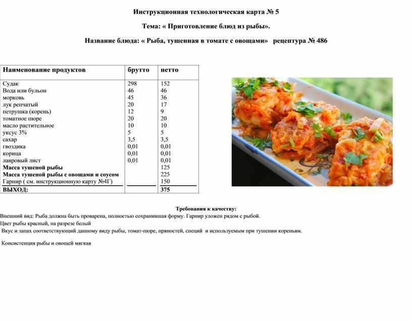 Салаты с фасолью – более 20 рецептов фасолевого салата