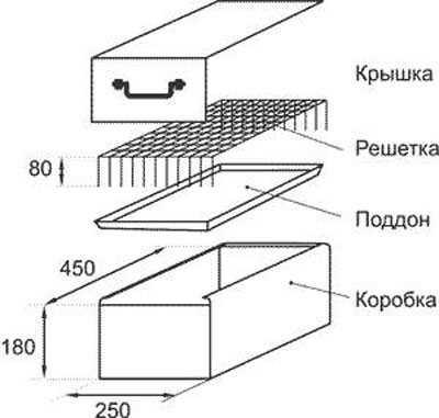 Как сделать коптильню горячего копчения: 3 варианта конструкций