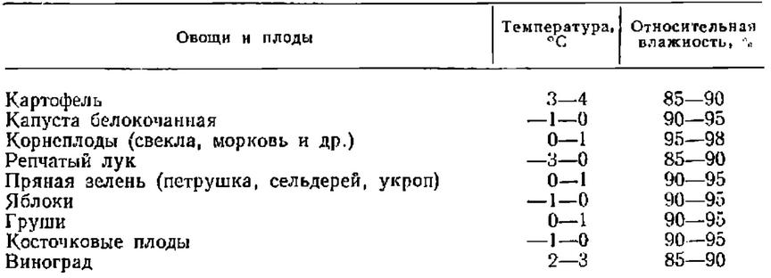 Компот из шелковицы