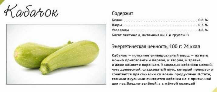ᐉ кабачковое пюре для грудничка на зиму - zooshop-76.ru