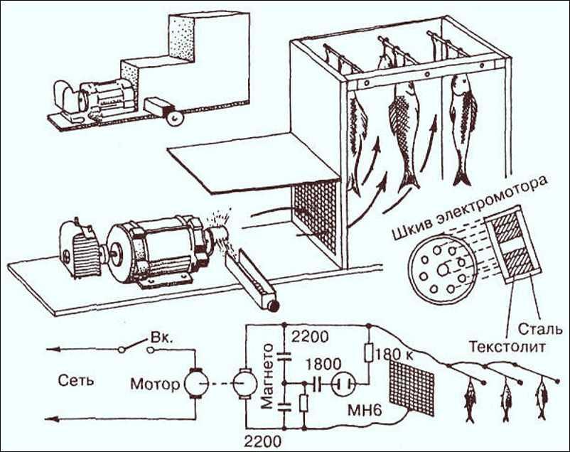 Рейтинг дымогенераторов для холодного копчения: обзор, отзывы, какой лучше выбрать