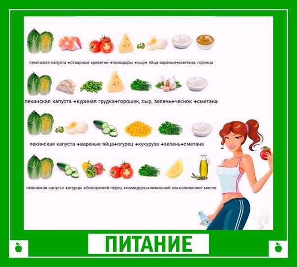 Салат с куриной грудкой и пекинской капустой рецепт с фото пошагово - 1000.menu