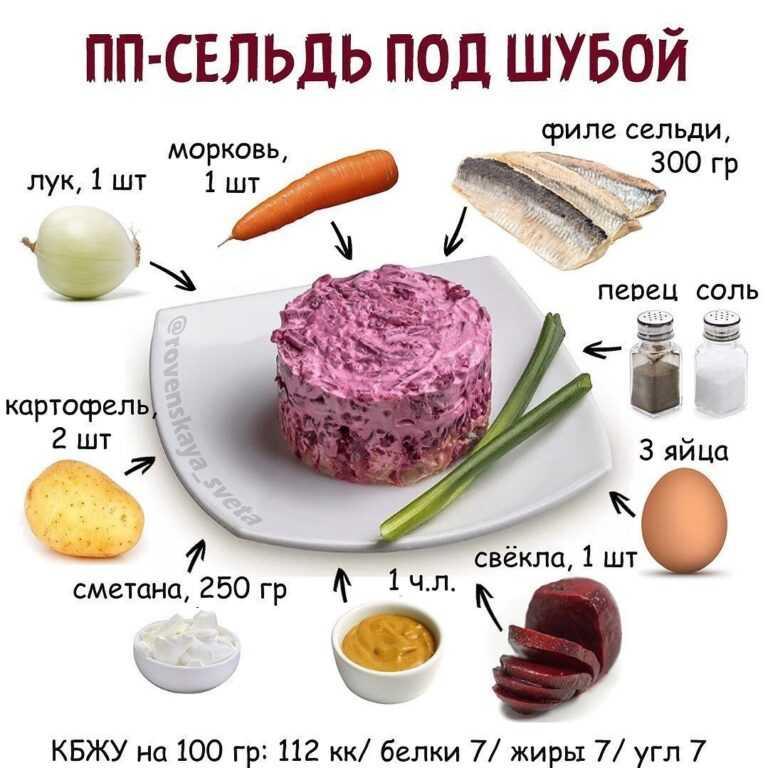 Готовим веганские и вегетарианские салаты на новый 2020 год