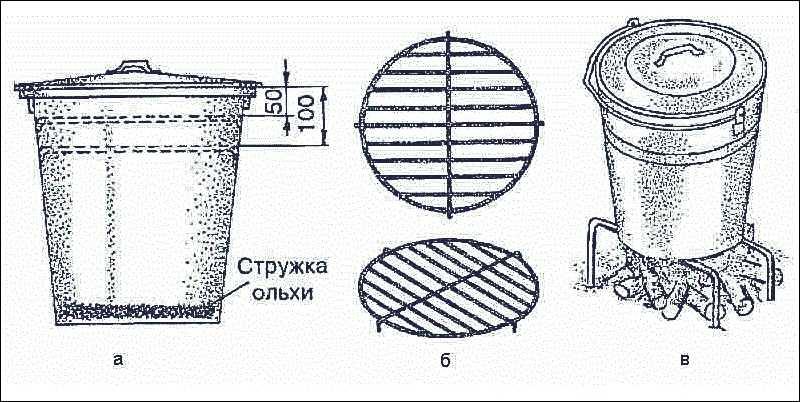 Коптильня из скороварки своими руками для горячего копчения, фото как сделать из подручных средств: кастрюли, ведра, фольги, фляги