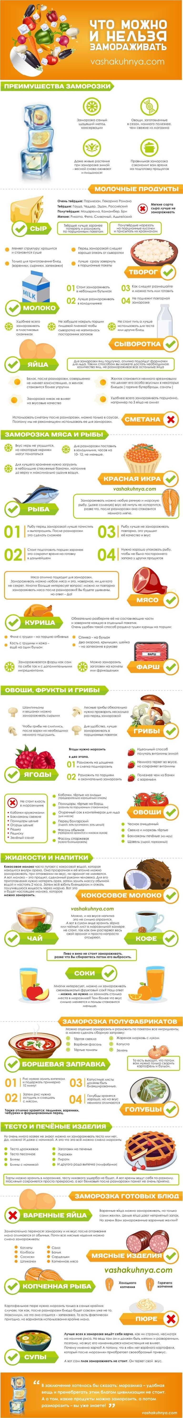 Как заморозить абрикосы на зиму в морозилке: свежими, рецепты с сахаром, как и сколько хранить заготовки