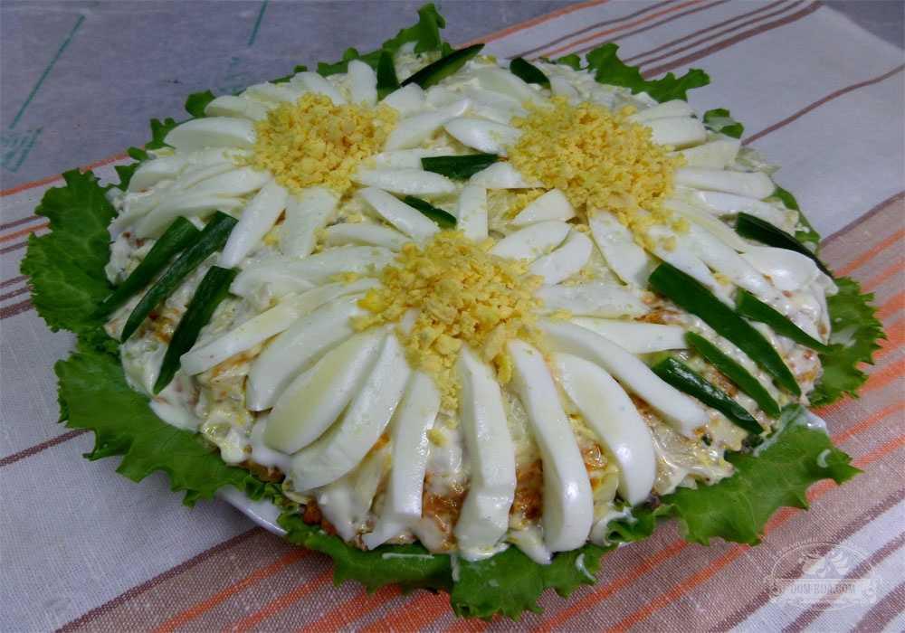 Рецепты вкусных салатов на день рождения