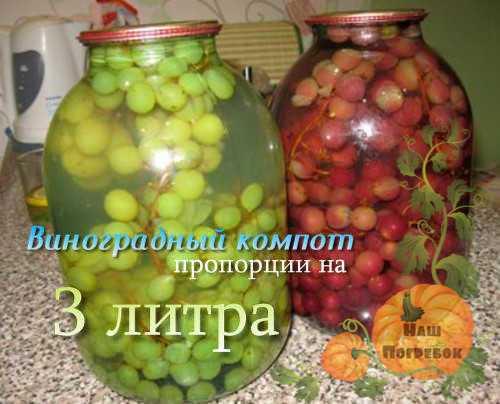 Компот из винограда на зиму без стерилизации: подборка вкусных рецептов приготовления.