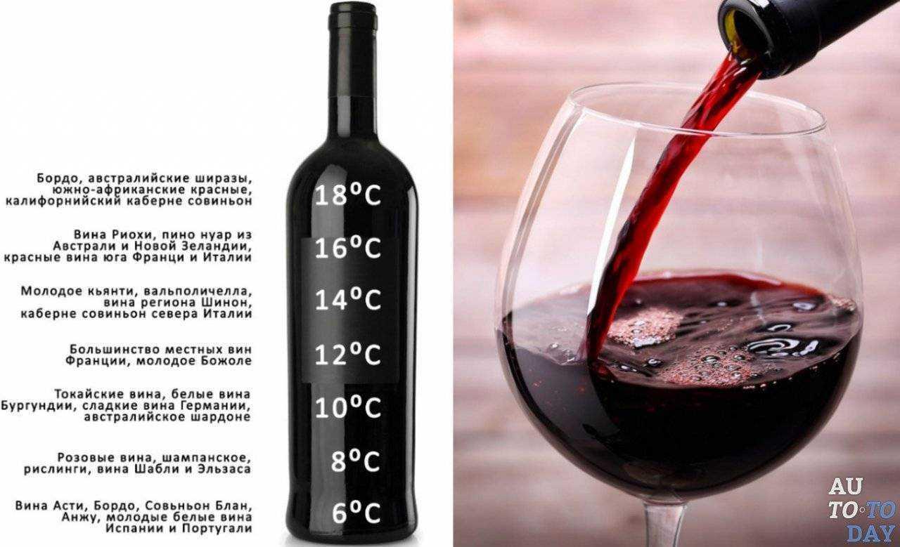 Пастеризация вина в домашних условиях, видео