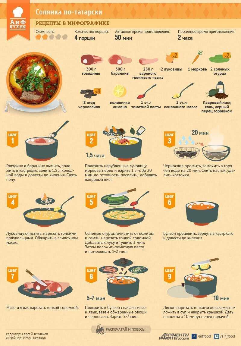 Рецепт салата «осенний гриб» в виде грибочка