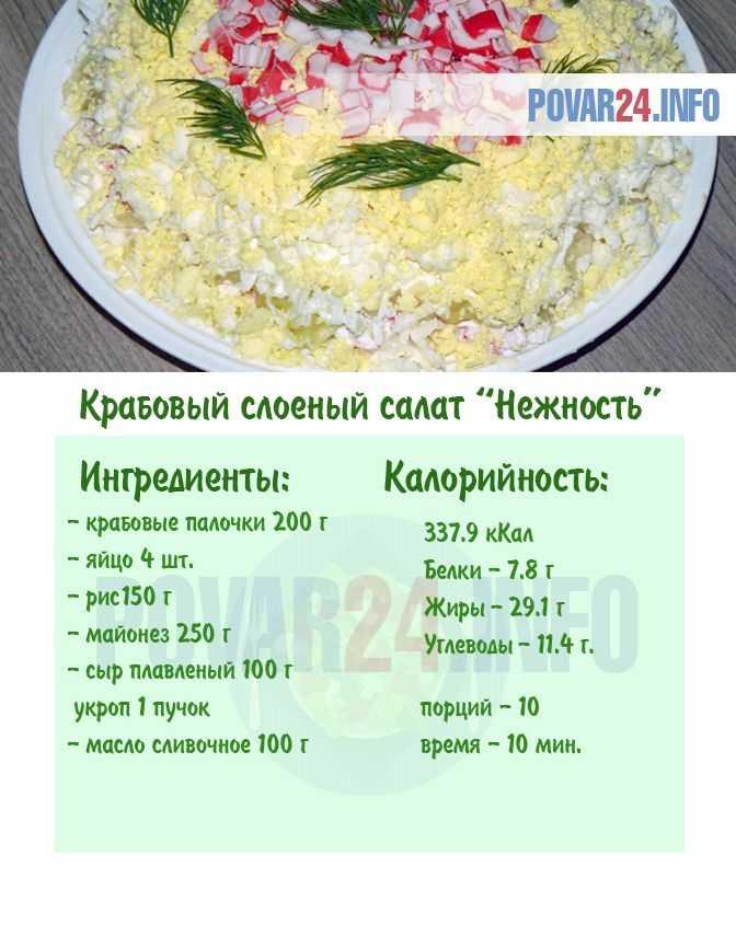 Очень вкусные салаты с крабовыми палочками — вариации классических рецептов