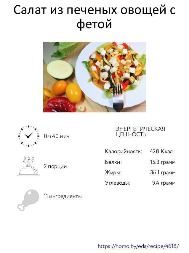Рецепты салат с фетой