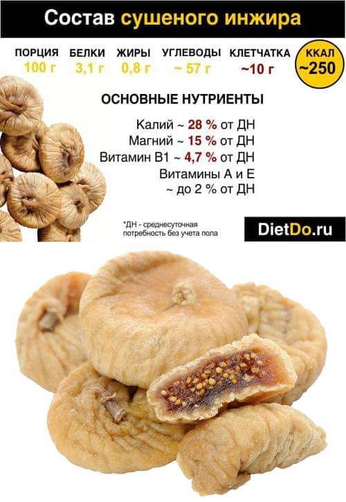 Топ-12 самых полезных сухофруктов для здоровья