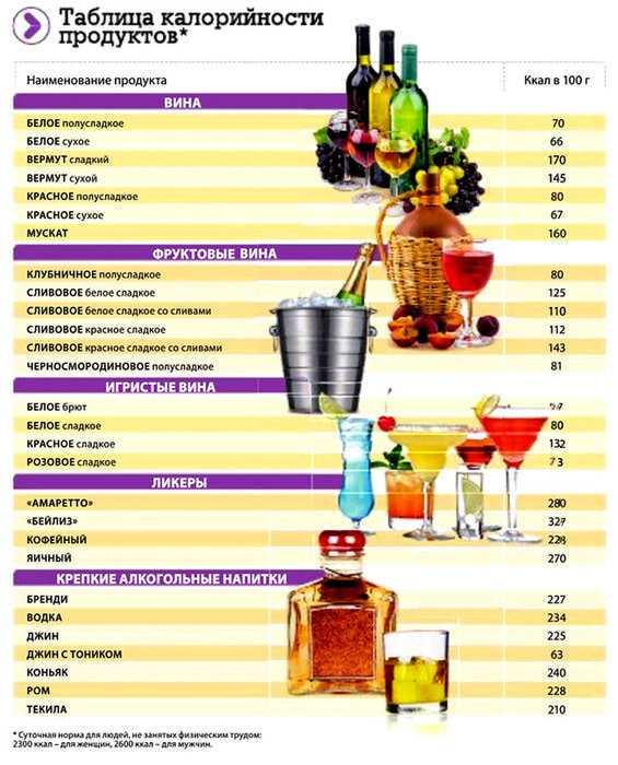 Чача из винограда: полезные свойства напитка и рецепты приготовления в домашних условиях