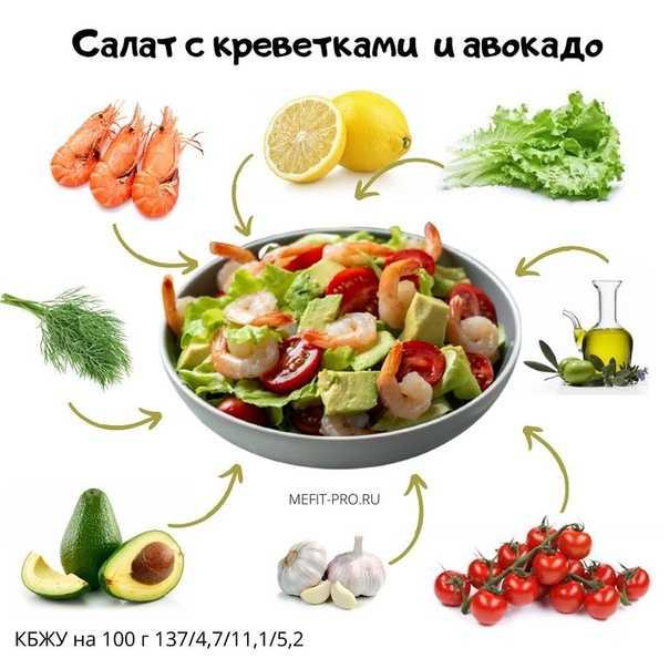 Салат с креветками и авокадо: 6 очень вкусных рецептов