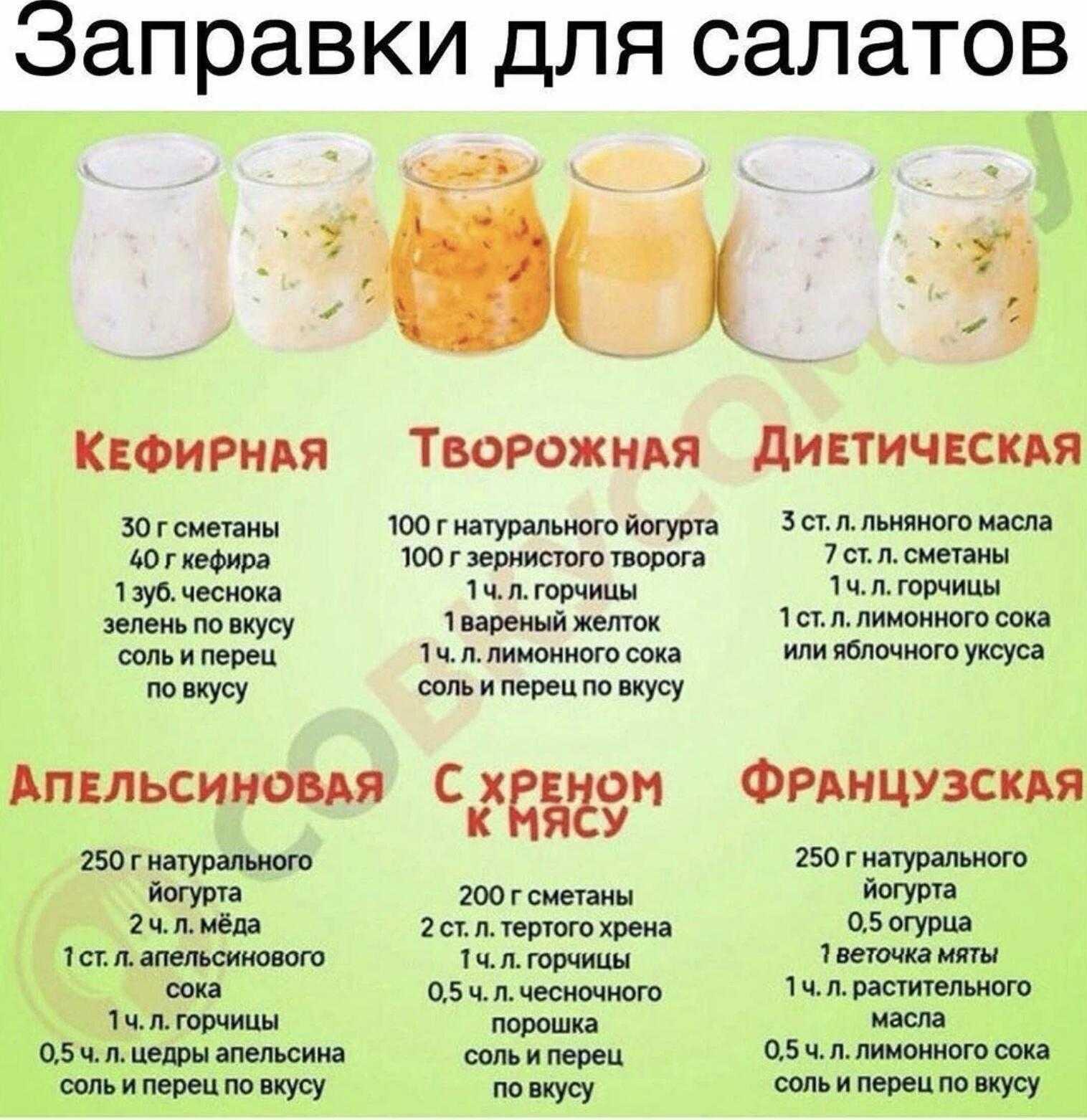 Горчично-медовый соус для салата: рецепт, фото