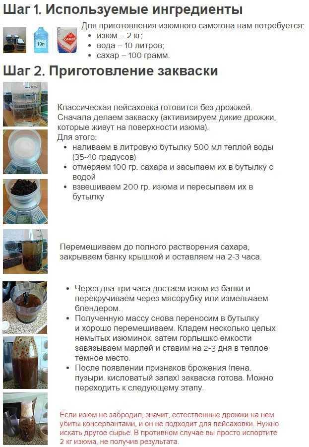 Простой рецепт браги на самогон из сахара и дрожжей
