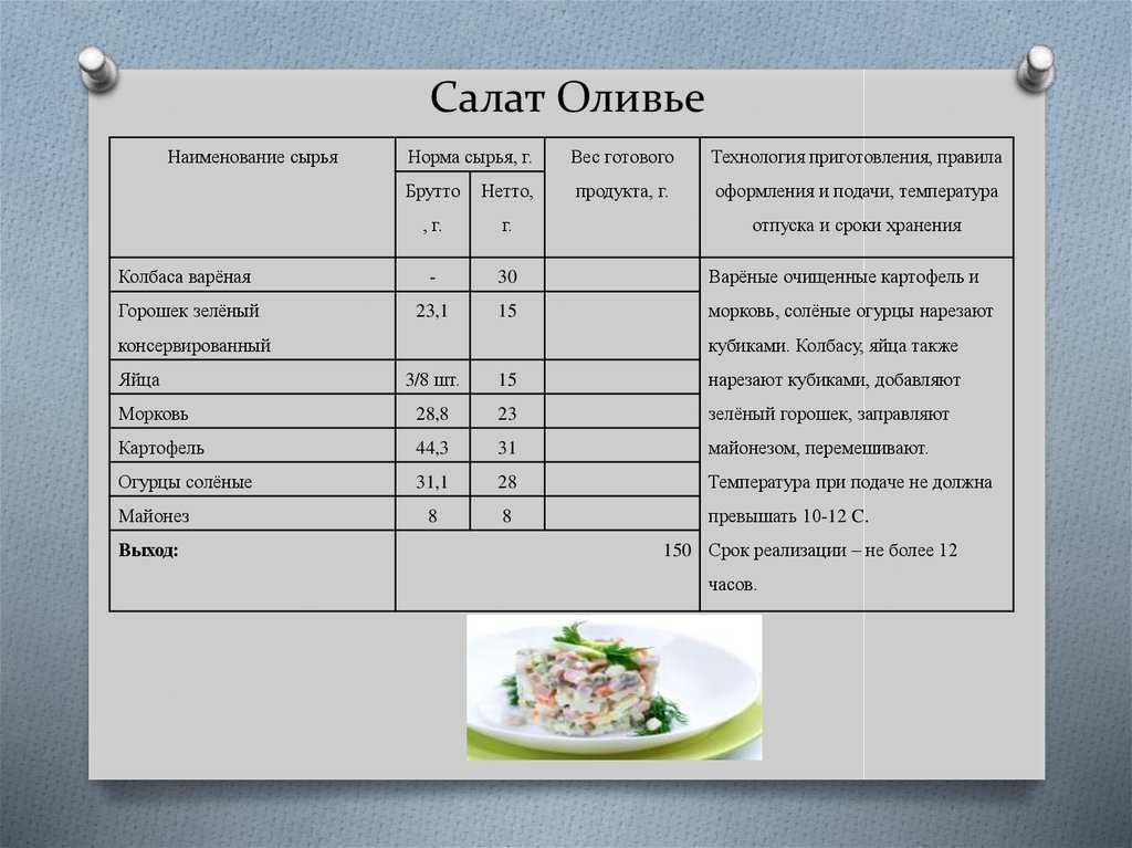 Салат «летний»: рецепты вкусных и полезных домашних блюд