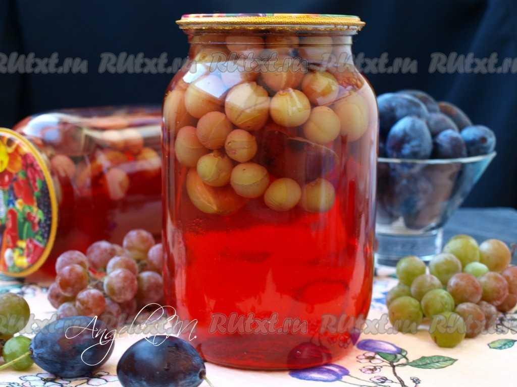 Компот из малины - лучшие рецепты вкусного напитка на зиму и не только!