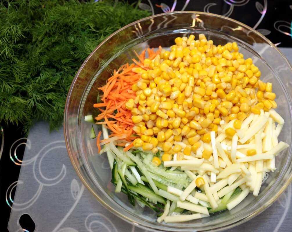 Простые и вкусные рецепты салатов на пасху 2021
